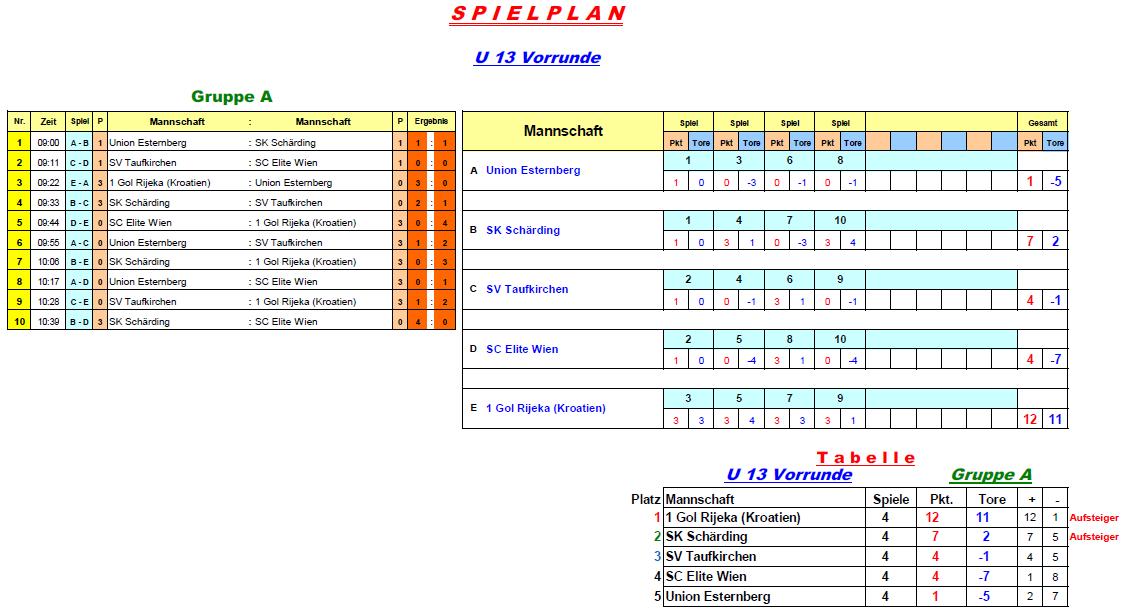 2016-12-27-u13-vorrunde-gruppe-a