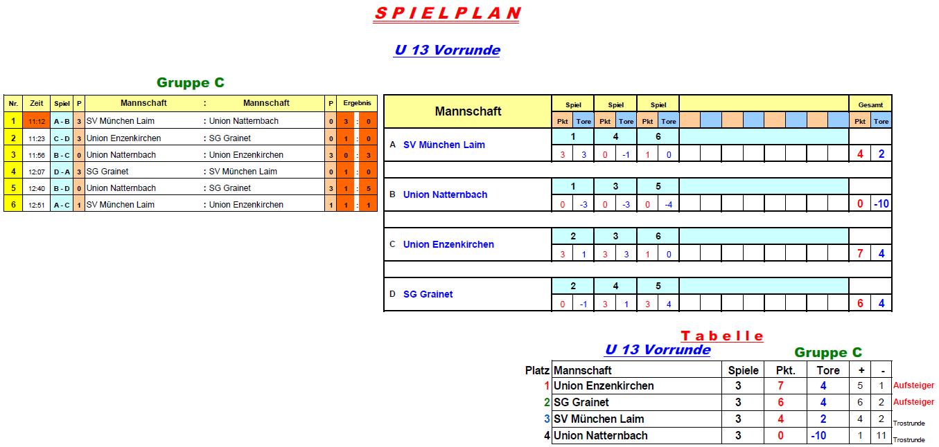 2016-12-27-u13-vorrunde-gruppe-c
