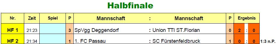2016-12-27-u15-vorrunde-gruppe-halbfinale