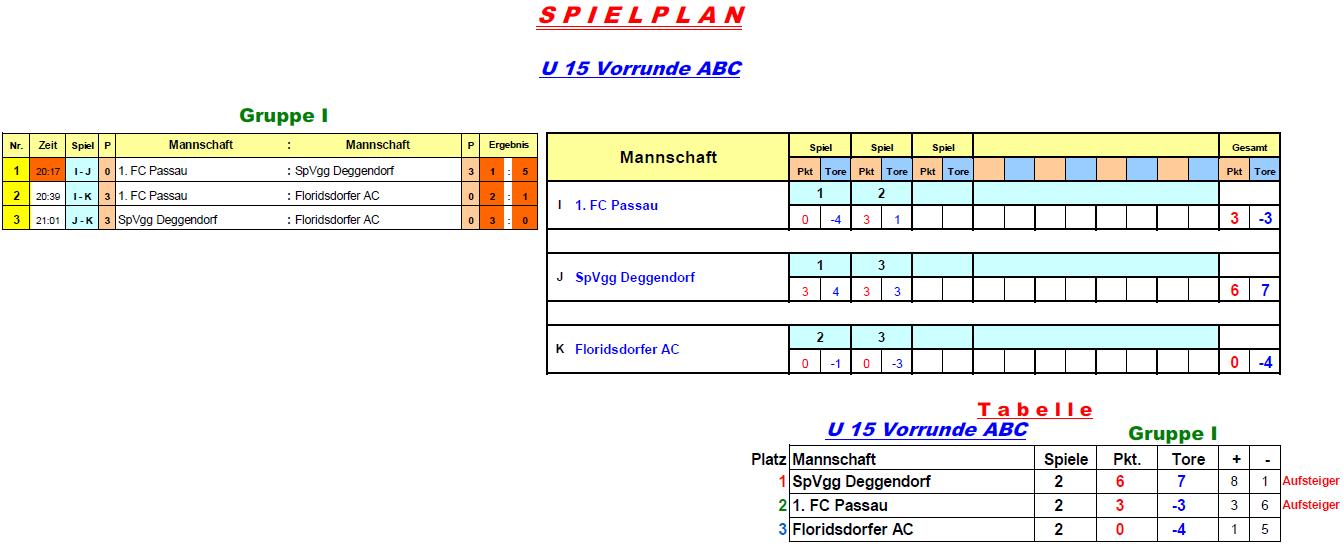 2016-12-27-u15-vorrunde-gruppe-i