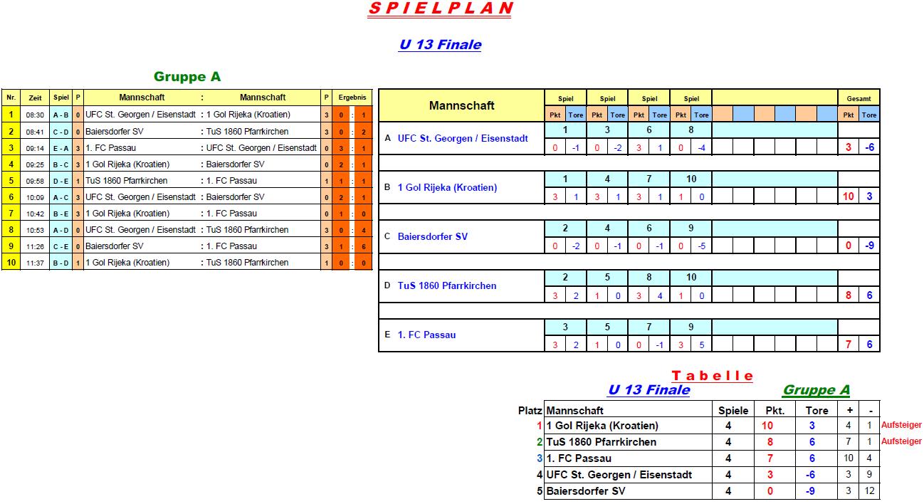 2016-12-28-u13-finale-gruppe-a