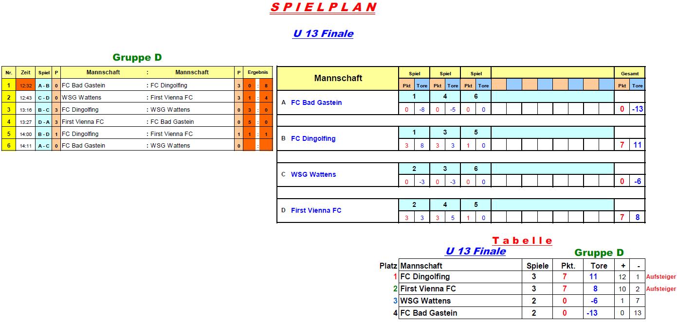 2016-12-28-u13-finale-gruppe-d