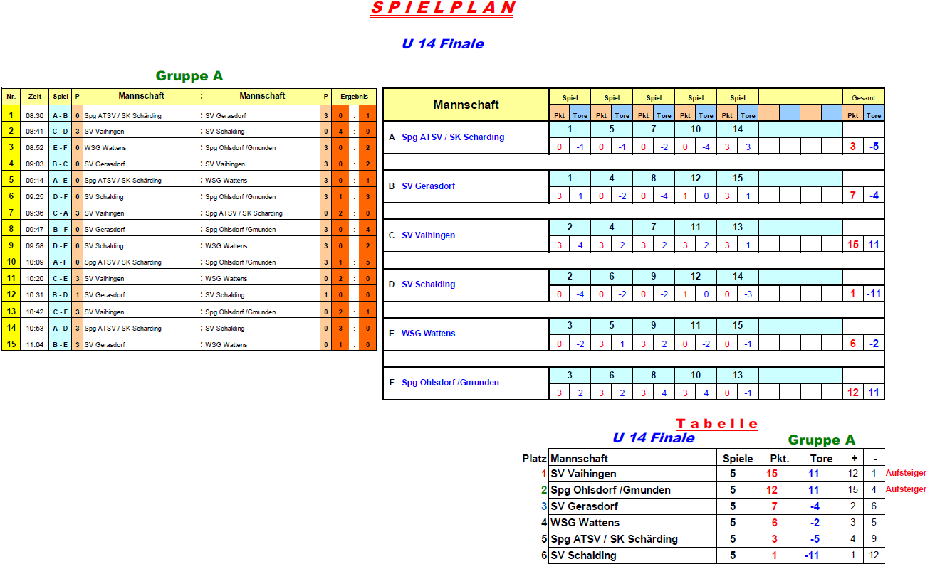 2016-12-29-u14-finale-gruppe-a