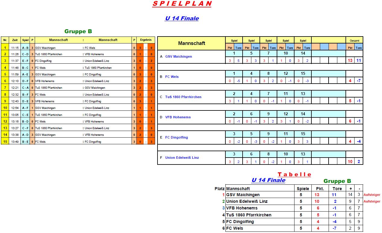 2016-12-29-u14-finale-gruppe-b
