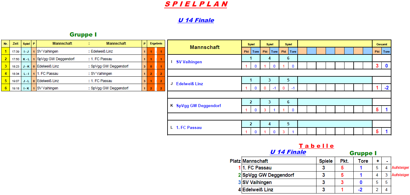 2016-12-29-u14-finale-gruppe-i