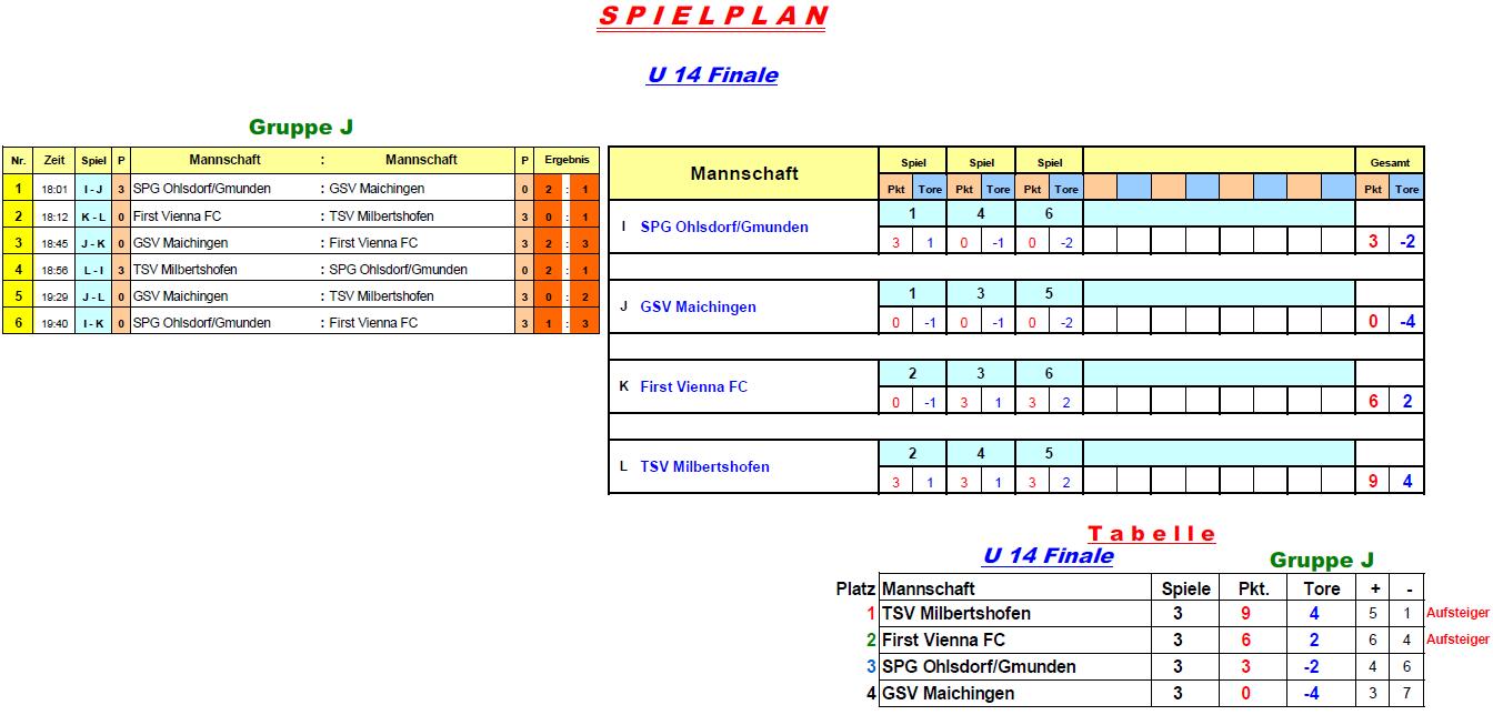 2016-12-29-u14-finale-gruppe-j