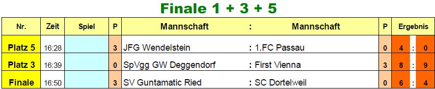 2016-12-30-u12-finale-finale