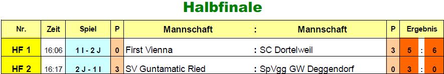 2016-12-30-u12-finale-hf
