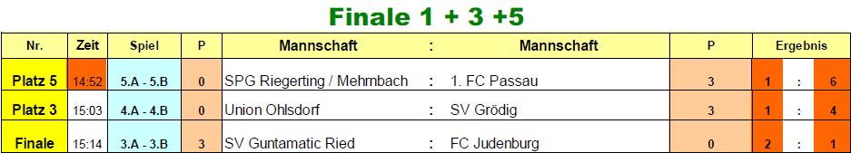 2017-01-03-u10-finale