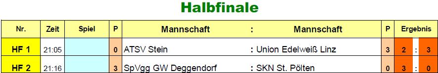 2017-01-03-u16-finale-hf