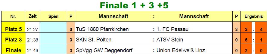 2017-01-03-u16-finale