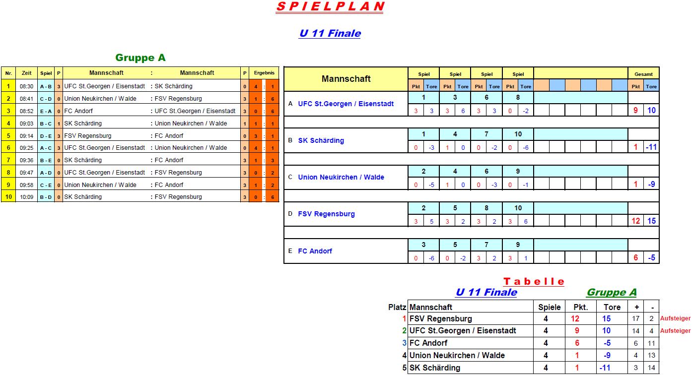 2017-01-04-u11-finale-gruppe-a
