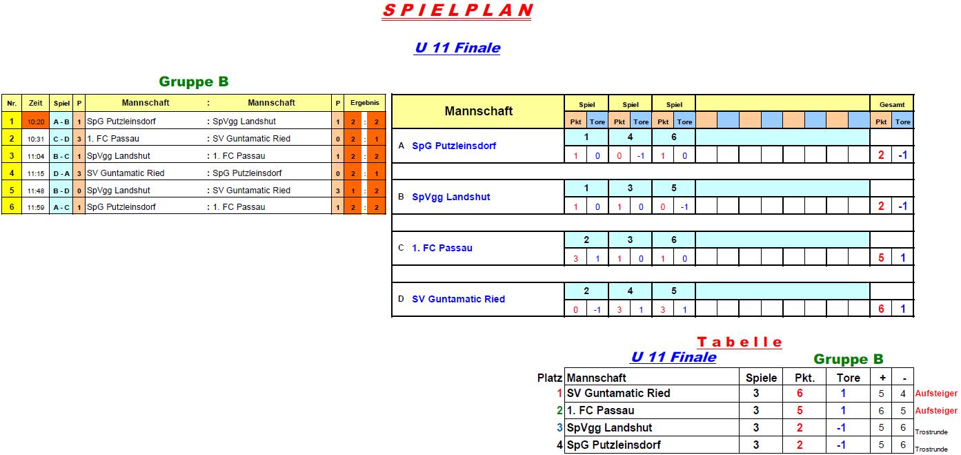 2017-01-04-u11-finale-gruppe-b