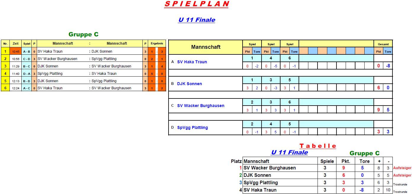 2017-01-04-u11-finale-gruppe-c