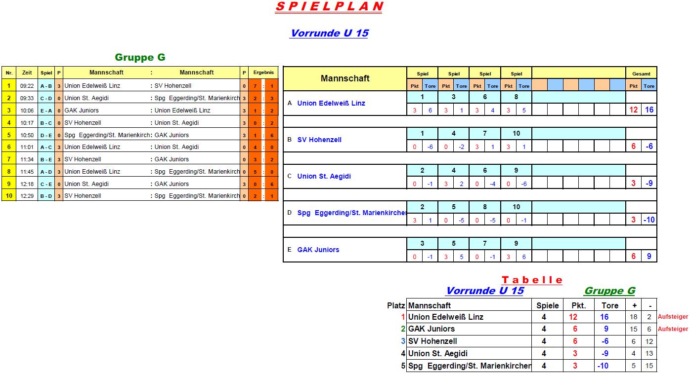 2017-01-05-u15-vorrunde-gruppe-g