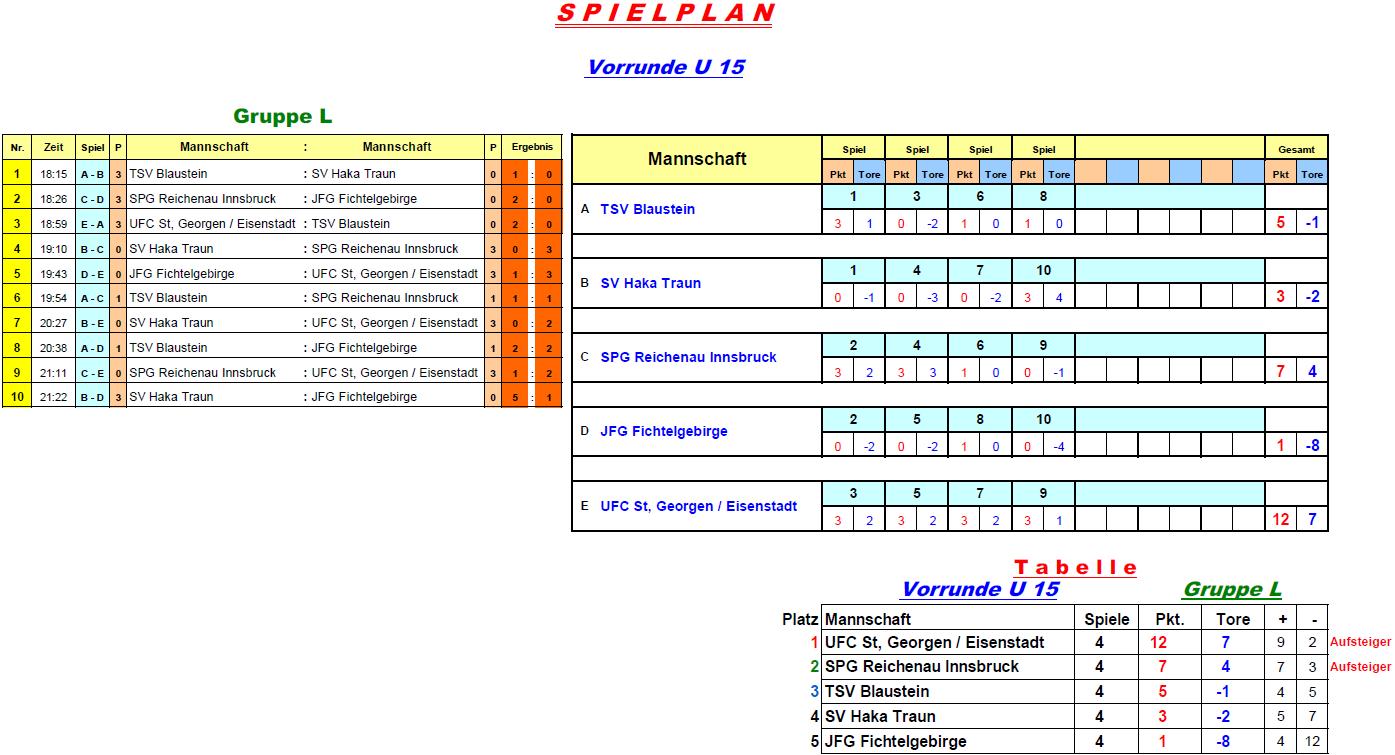 2017-01-05-u15-vorrunde-gruppe-l