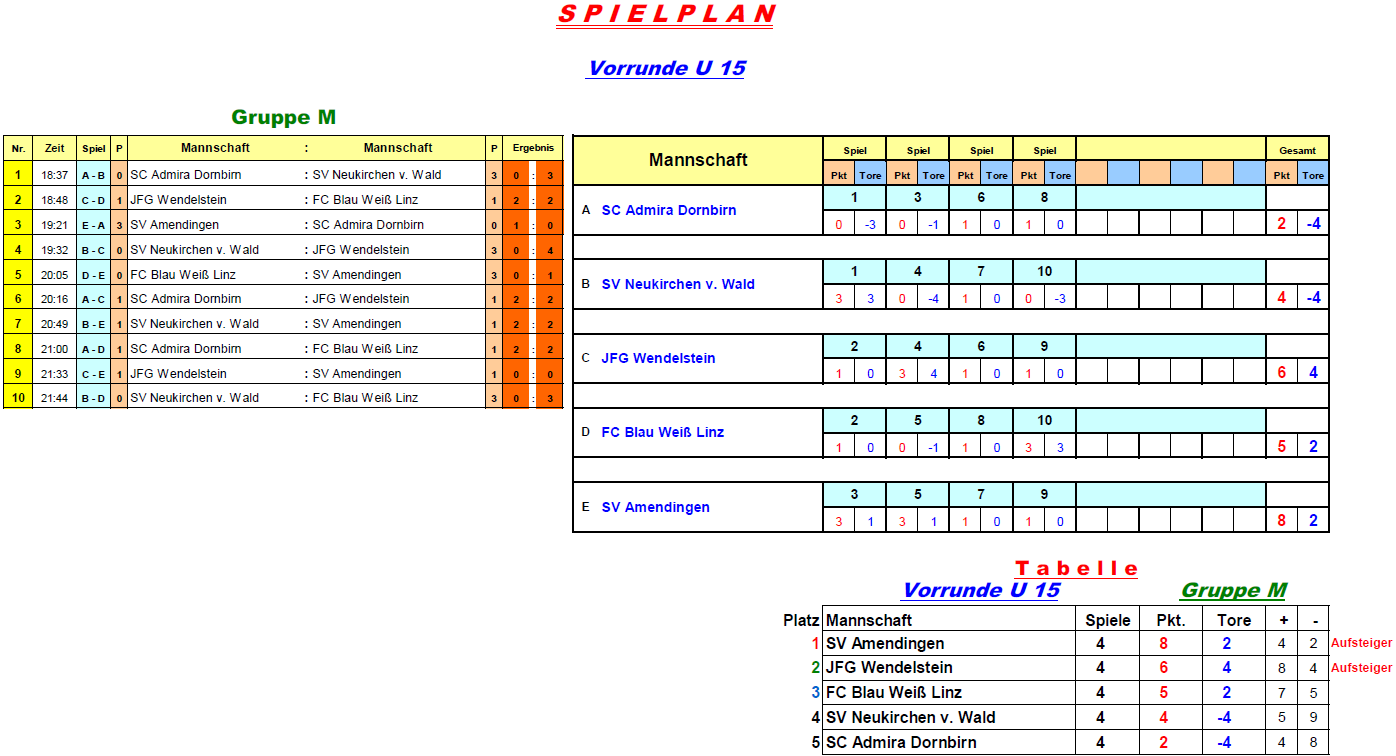 2017-01-05-u15-vorrunde-gruppe-m