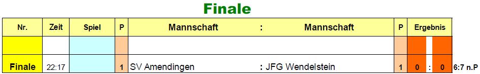 2017-01-05-u15-vorrunde-lm-finale