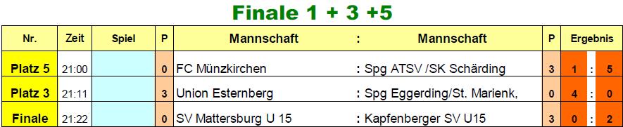 2017-01-06-u16-cup1-finale