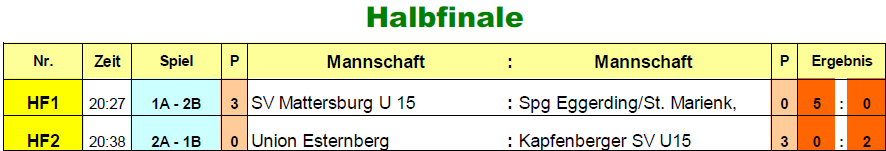 2017-01-06-u16-cup1-hf