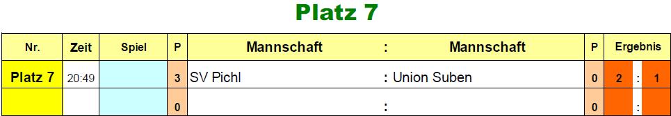2017-01-06-u16-cup1-platz-7